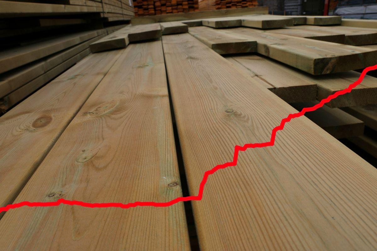 I løpet av 2020 har forbrukerprisene på byggevarer steget med 5,2 prosent, ifølge nettsiden Plankepriser.no.