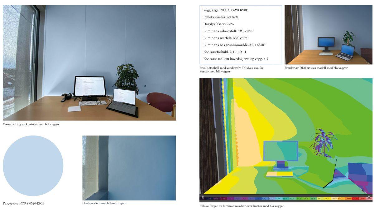 Nordisk lys og fargebruk i cellekontor – Bacheloroppgave. Foto: Lyskultur