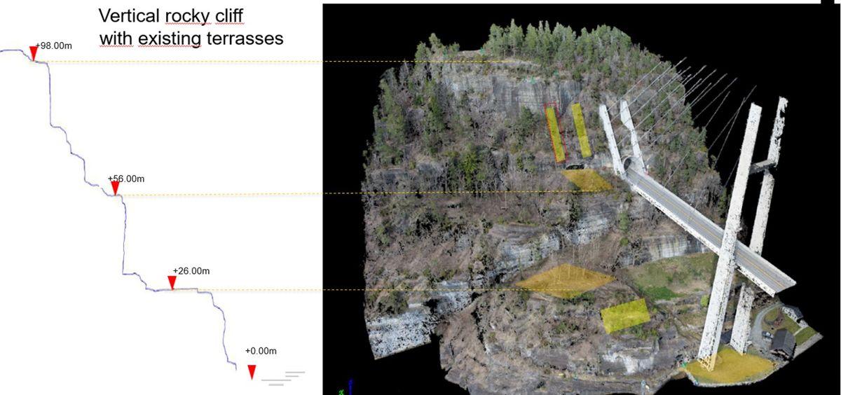 Illustrasjonen viser området som nå sikres. Illustrasjon: Nye Veier