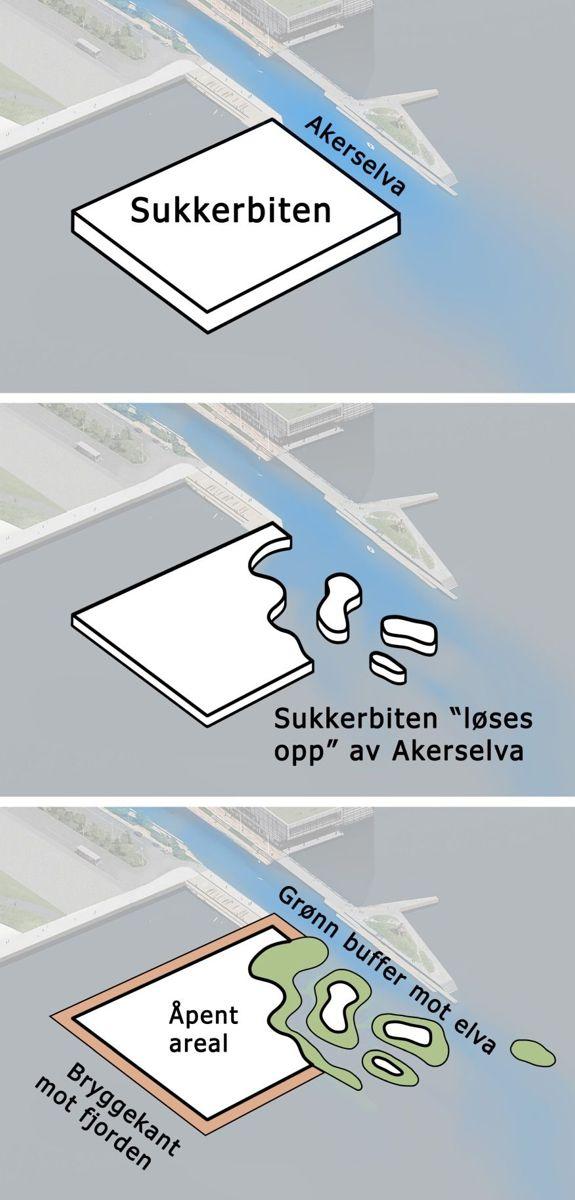 Illustrasjon: LINK Arkitektur