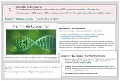 Hareid, Kvinnherad, Sunnfjord og Voss er nominert til prisen Årets nynorskkommune 2020 for å informere godt om korona på nynorsk.