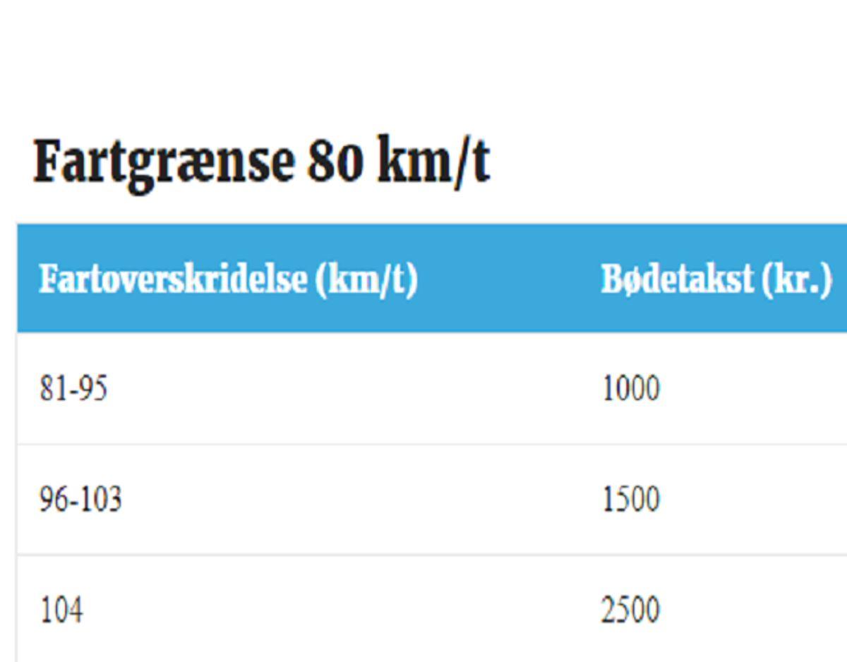 80. Ill.: FDM