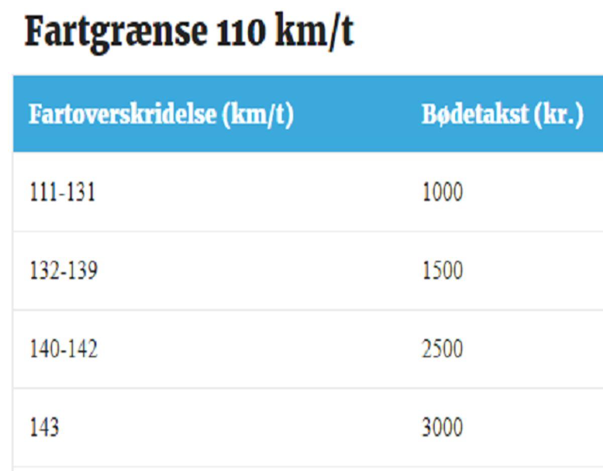 110. Ill.: FDM