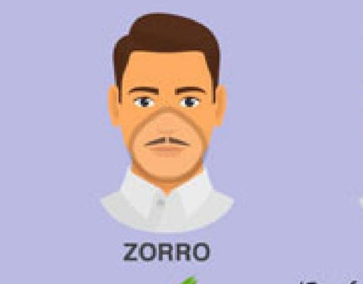 Zorro er helt godkendt. Foto: CDC
