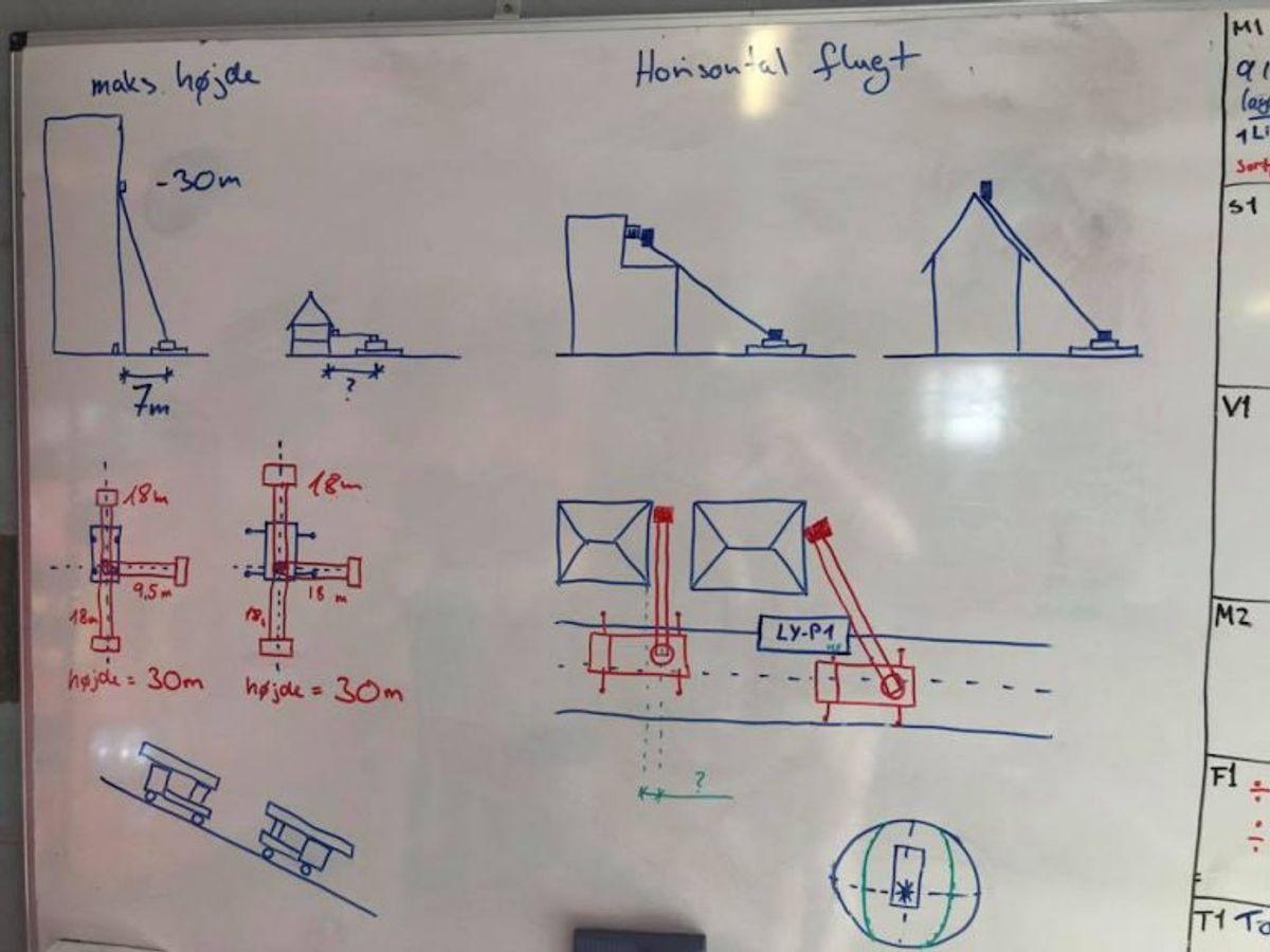 Pythagoras – redningshøjden afhænger af afstand til bygning og stigens højde. Foto: Beredskab Øst.
